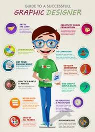 Simple Info Graphics 104 Best Design Photography Infographics Images Graph Design