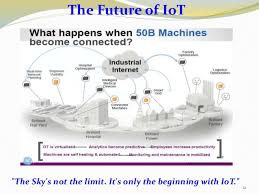 internet of things (iot) a seminar ppt by mohan kumar g Internet Of Things Diagrams 12 the future of iot internet of things diagrams