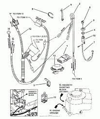 Amazing mid engine diagram gallery best image schematics imusaus snapper rear engine rider wiring diagram snapper