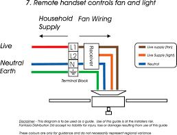 wiring diagram manrose extractor fans best wiring diagram for manrose humidistat wiring diagram wiring diagram manrose extractor fans best wiring diagram for extractor fan in bathroom refrence manrose fan