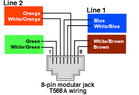 automotif wiring diagram wires phone jacks solid colored phone jack wiring diagram on pin modular jack wiring jack pins are numbered looking