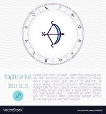 Horoscope Chart Sagittarius In Zodiac Wheel Horoscope Chart