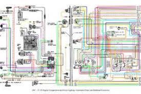 free gmc truck wiring diagrams wiring diagram general motors wiring diagrams at Free Gmc Wiring Diagrams