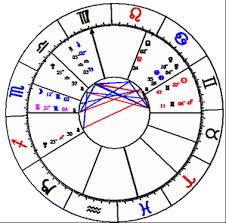 My Astrology Natal Chart Your Natal Chart Carolina Conjure