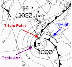 Weather Systems Metlink Weather Climate Teaching
