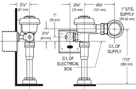 sensor operated flush valves 1 0