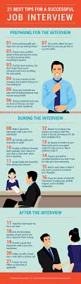 Career Interview Tips 21 Tips For A Successful Job Interview Infographic