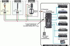 xantech ir receiver wiring diagram xantech image xantech ir receiver wiring diagram wiring diagrams on xantech ir receiver wiring diagram