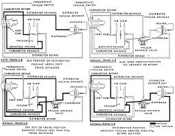 repair guides vacuum diagrams vacuum diagrams autozone com 4 vacuum schematic for the dual acting distributor system continued 1967 69 models