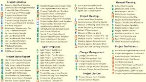 Awesome Change Management Template Excel Pics Project Resources