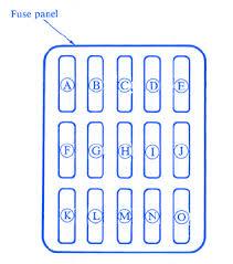 mazda rx fd fuse box block circuit breaker diagram acirc carfusebox mazda rx7 fd 1993 fuse box block circuit breaker diagram