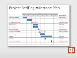 Milestone Plan Template - East.keywesthideaways.co