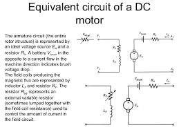 chapter 4 dc machine autosaved self excited compounded dc motor • both a shunt and a series field are present 56 equivalent circuit