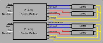 2 lamp ballast wiring diagram 2 image wiring diagram two 2 lamp series ballast wiring diagram p equipment on 2 lamp ballast wiring diagram
