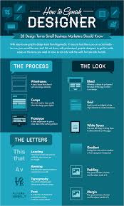 How To Speak Designer 101 Infographic Examples On 19 Different Subjects Visual