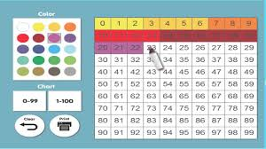 Interactive Counting Chart Interactive 100 Number Chart _ Abcya _ Lego _ Minecraftgames