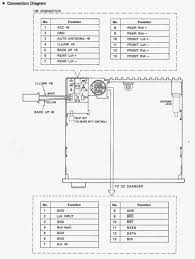 unique pioneer deh p5800mp new update wiring diagram pedia within pioneer deh-p5800mp aux input pioneer deh p5800mp wiring diagram mastertopforum me best of