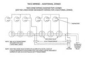 wiring diagram for zone valves on boiler wiring similiar taco 571 zone valve wiring keywords on wiring diagram for zone valves on boiler