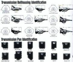 Transmission Size Chart Qualified How To Identify A 4l60e Transmission 2019