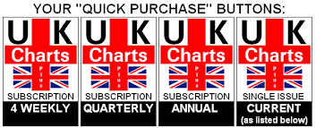 Uk Charts Top 10 Songs Of The Week Ukchartsplus Home Page