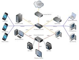 my home network media diagram! homelab av wiring diagram software at Ps3 Home Network Diagram Examples
