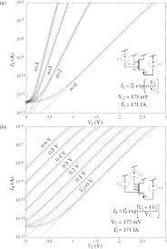 Figure 5 4