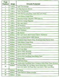 2001 f250 fuse box diagram 2001 image wiring diagram fuse mapcar wiring diagram page 172 on 2001 f250 fuse box diagram