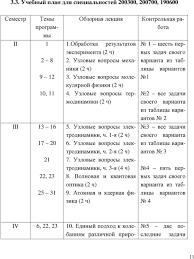 Министерство образования Российской Федерации Санкт Петербургский  Узловые вопросы электродинамики ч 3 я 4 ч 8 Волновая