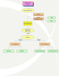 Instructional Design Theories And Models Reigeluth New Page 0