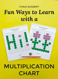 Montessori Pythagoras Board And Bilingual Multiplication