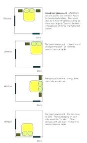 Feng Shui Chart For Home Feng Shui Master Bedroom Furniture Placement Bed Artwork For