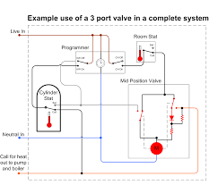 motorised valves diywiki click for larger image for detailed wiring diagrams