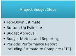 how to create a project budget the practical project manager how to manage a project budget free
