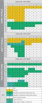 Gta 5 Biker Business Payout Chart Gta Online Diamond Casino Dlc Guide Gta Boom