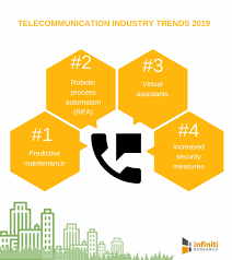 Look At The Future Of Graphic Design How Does The Future Of Telecom Industry Look Infiniti