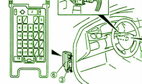 fuse layoutcar wiring diagram page 255 1994 mazda protege kick panel side fuse box diagram