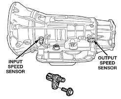 jeep grand cherokee wj transmission speed sensors transmission input output speed sensors location