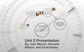 SC1 Students will analyze the nature of matter and its class by Ivan Warner  on Prezi Next