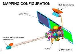 ballast wiring diagram t images ballast wiring diagram together ice cap ballast wiring diagram
