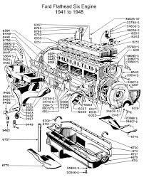 Ford flathead six parts drawings for the six cylinder engine built semi truck engine diagram 1941