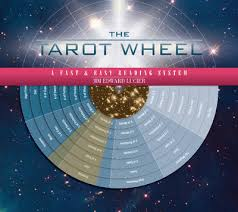 Tarot Wheel: A Fast and Easy Divination System by Jim Edward Lucier