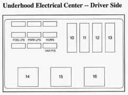 1995 pontiac grand prix fuse box diy wiring diagrams \u2022  at Location Of Fuse Box In A 2007 Grand Prix