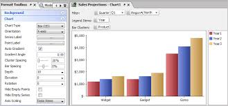 2d Bar Chart About 2d And 3d Charts
