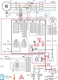generator controller wiring diagram genset controller rh bernini design control wiring diagram of star delta starter pdf control wiring diagram of vfd