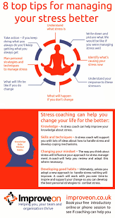 Workplace Stress Management Stress Management Coaching Take Back Control Thrive