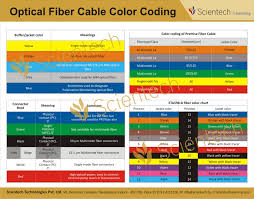 Fiber Color Chart Printable Coloring Pages