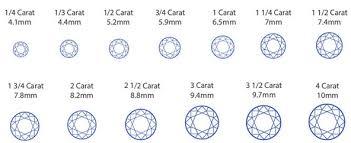 Diamond Points Chart 7 Factors To Consider When Buying A Diamond Beldiamond
