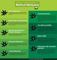 what are the medical uses of cannabis