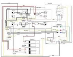 wiring diagram for intertherm furnace the wiring diagram intertherm furnace wiring schematic nodasystech wiring diagram