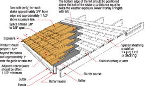 installing cedar shakes. Wonderful Cedar Shake Dissection For Installing Cedar Shakes C